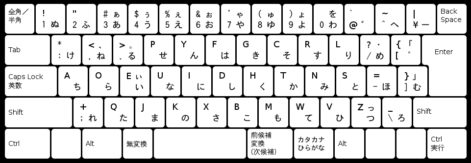 how to get japanese keyboard